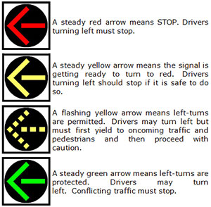 Perfect Flashing Yellow Lights Photo Gallery